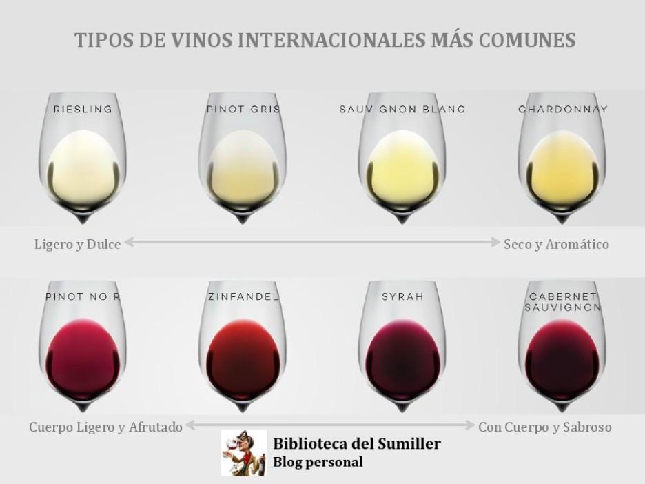 vinos-internacionales